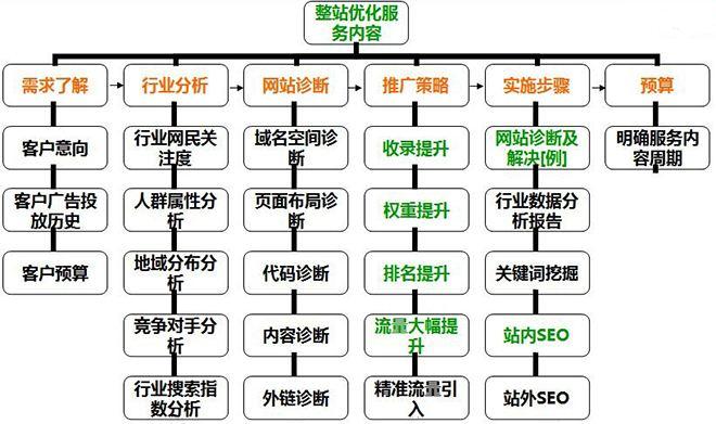 整站优化服务内容.jpg